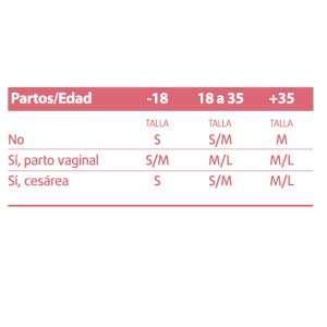 ENNA CYCLE Copa menstrual tallas