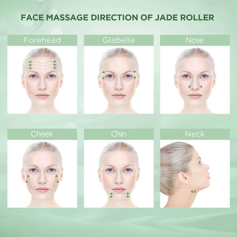 Rodillo de Jade, Piedra de masaje facial Turata Antienvejecedor. Cómo usar